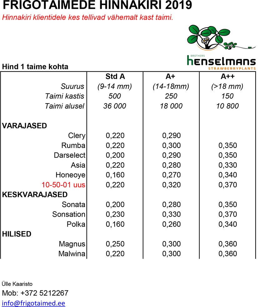 Kastiga-tellijate-hinnakiri-2018